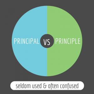 PRINCIPAL(3)